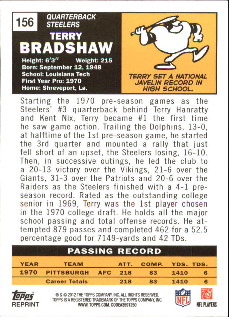 2012 Topps Rookie Reprint #156 Terry Bradshaw 71 back image