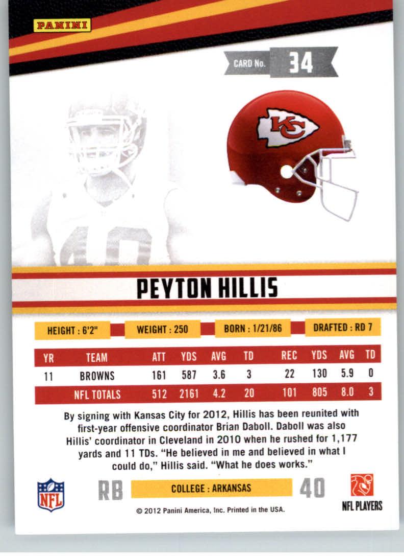 2012 Rookies and Stars True Blue #34 Peyton Hillis back image