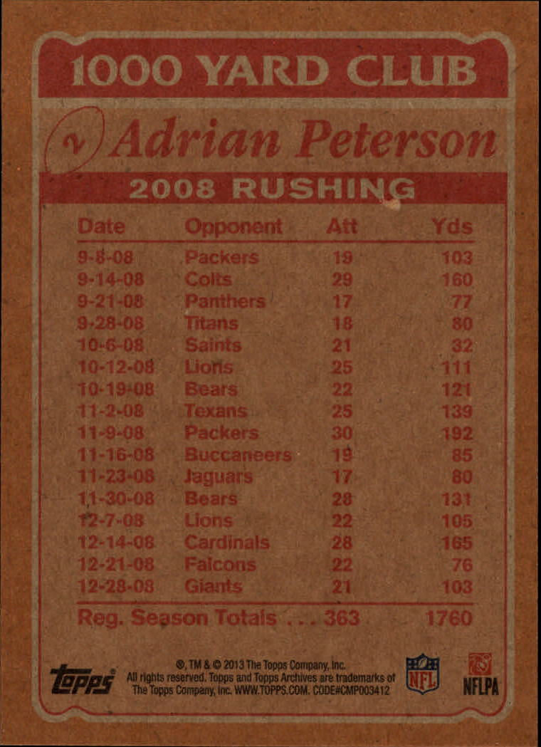 2013 Topps Archives 1000 Yard Club #2 Adrian Peterson back image