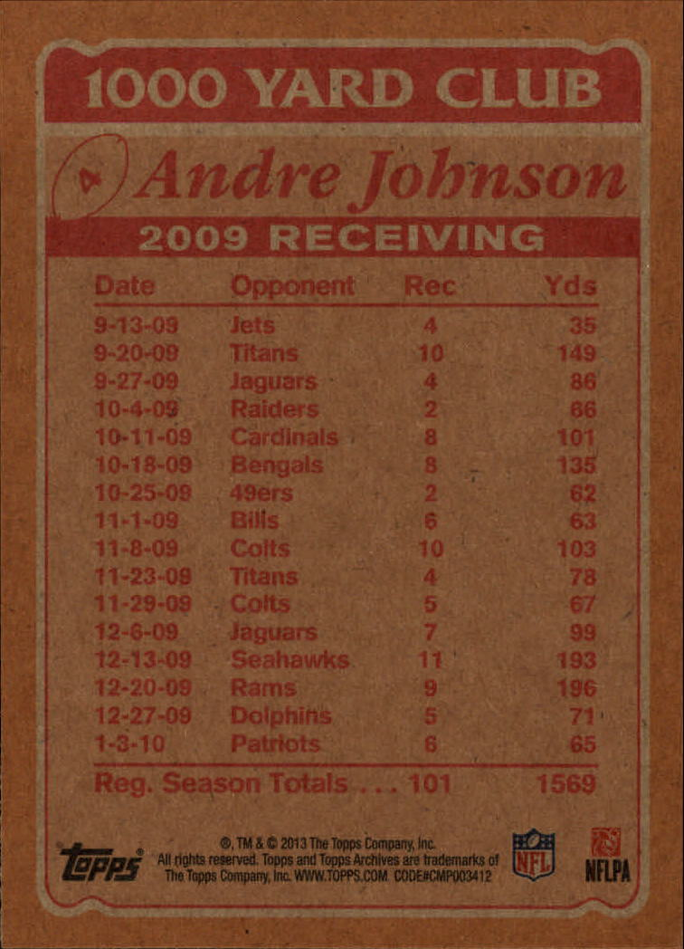 2013 Topps Archives 1000 Yard Club #4 Andre Johnson back image