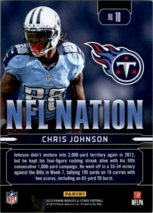 2013 Rookies and Stars NFL Nation #10 Chris Johnson back image