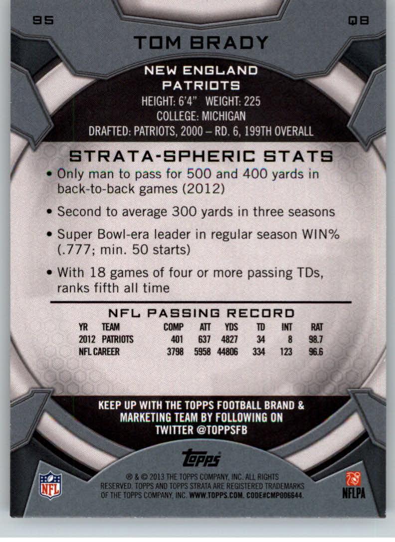 2013 Topps Strata #95 Tom Brady back image