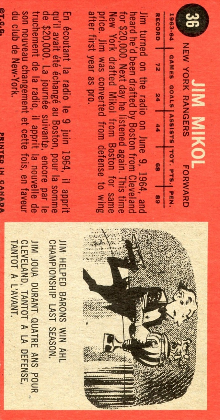 1964-65 Topps #36 Jim Mikol RC back image