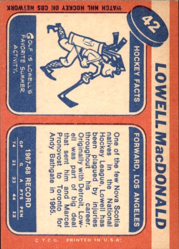 1968-69 Topps #42 Lowell MacDonald RC back image