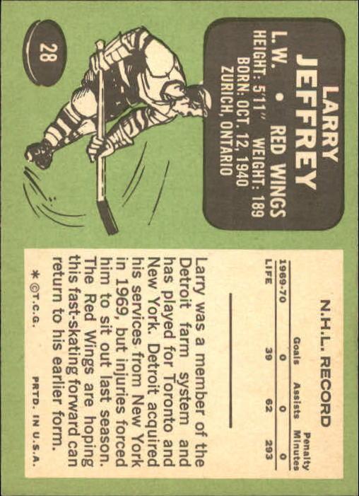 1970-71 Topps #28 Larry Jeffrey back image