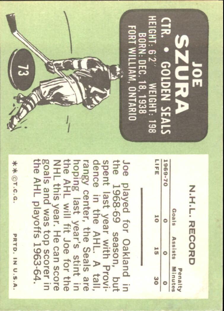 1970-71 Topps #73 Joe Szura back image