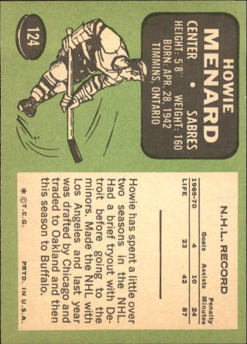 1970-71 Topps #124 Howie Menard back image