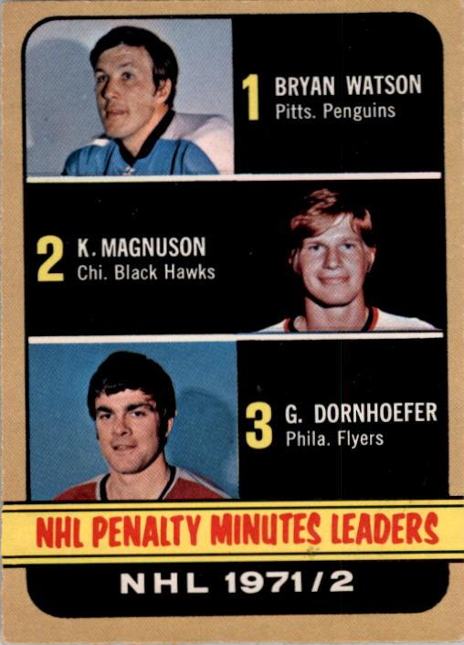 1972-73 O-Pee-Chee #268 Penalty Min. Leaders/Bryan Watson/Keith Magnuson