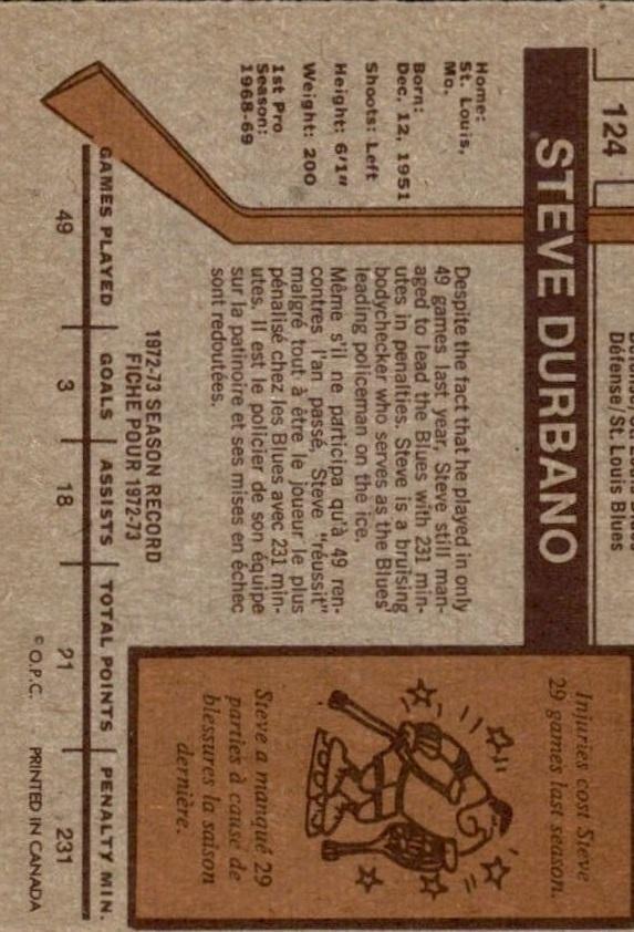 1973-74 O-Pee-Chee #124 Steve Durbano RC back image