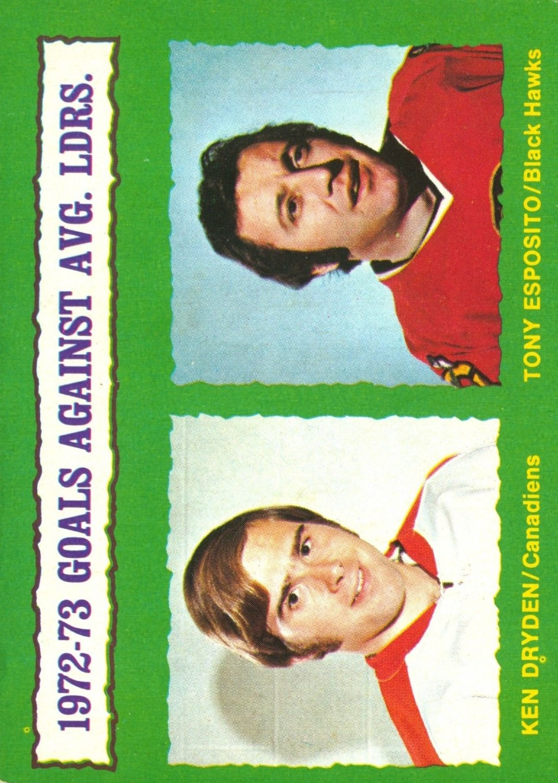 1973-74 O-Pee-Chee #136 Goals Against/Average Leaders/Ken Dryden/Tony Esposito
