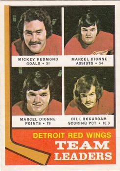 1974-75 O-Pee-Chee #84 Red Wings Leaders/Mickey Redmond/Marcel Dionne/Marcel Dionne/Bill Hogaboam
