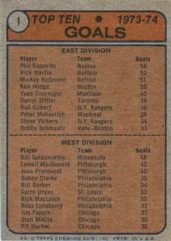 1974-75 Topps #1 Goal Leaders/Phil Esposito/Bill Goldsworthy back image