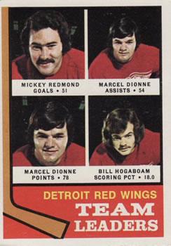 1974-75 Topps #84 Red Wings Leaders/Mickey Redmond/Marcel Dionne/Bill Hogaboam