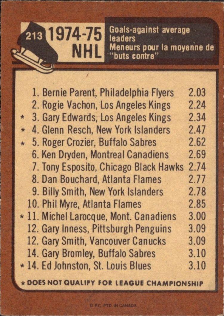 1975-76 Topps #213 Goals Against/Average Leaders/Bernie Parent/Rogatien Vachon/Ken Dryden back image
