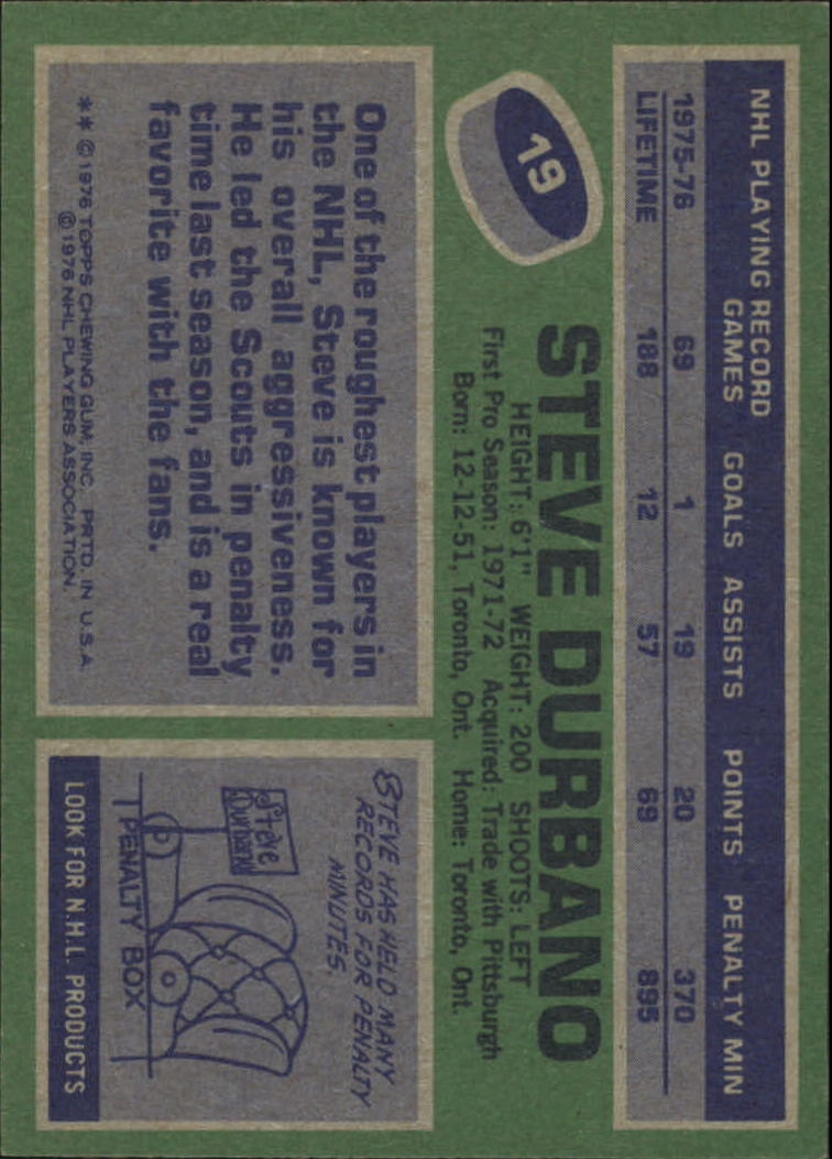 1976-77 Topps #19 Steve Durbano back image