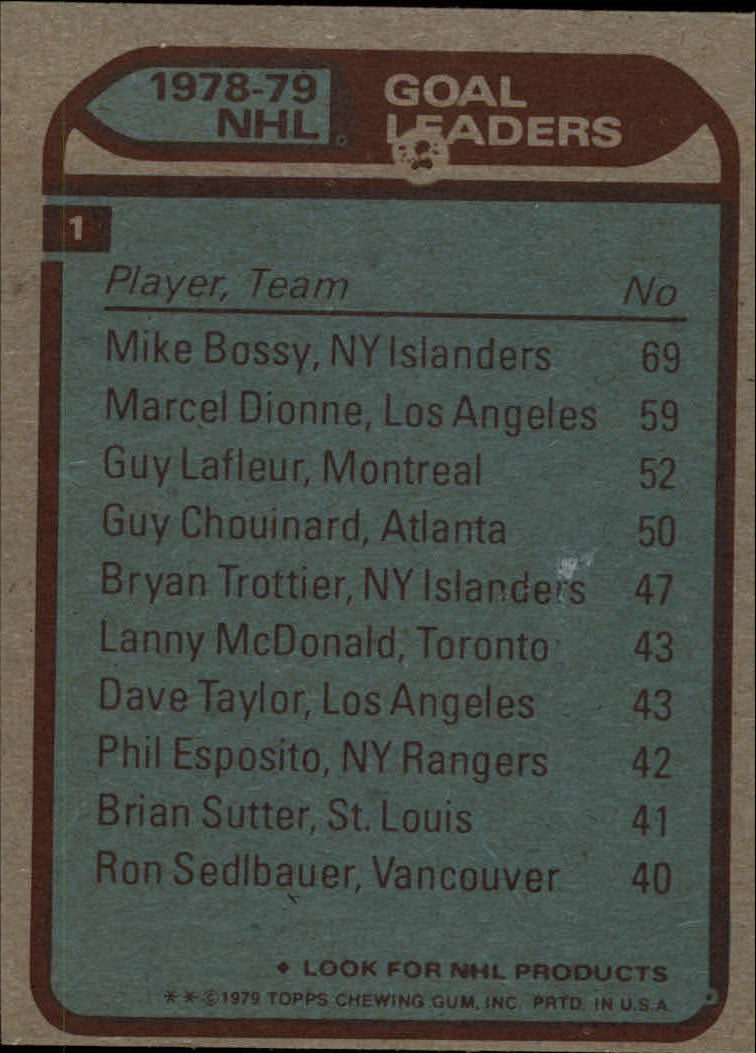 1979-80 Topps #1 Goal Leaders/Mike Bossy/Marcel Dionne/Guy Lafleur back image