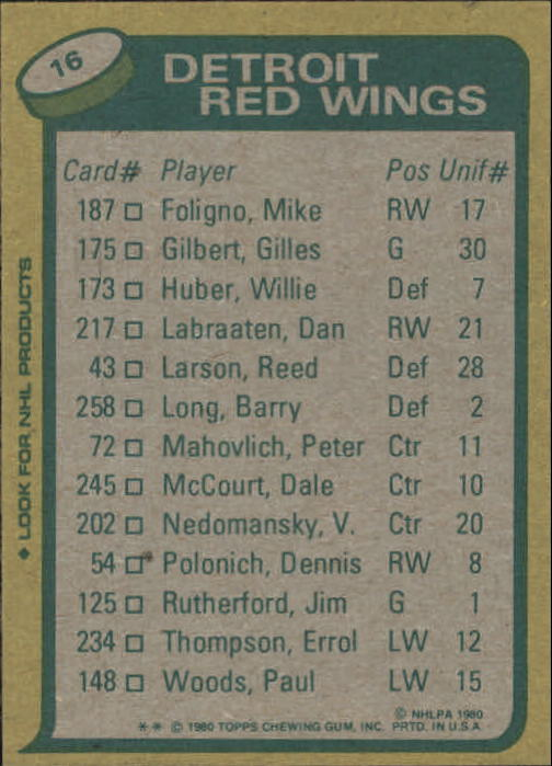1980-81 Topps #16 Mike Foligno TL back image