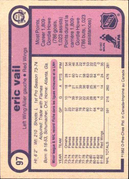 1982-83 O-Pee-Chee #97 Eric Vail back image