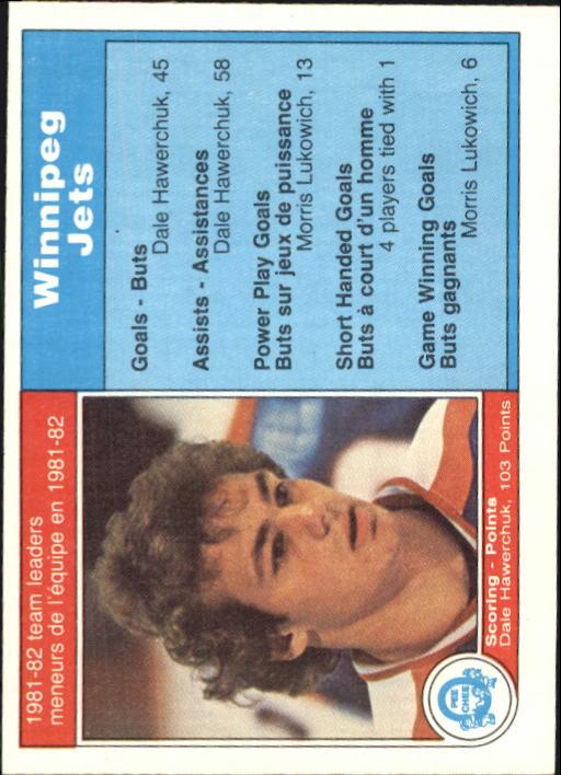 1982-83 O-Pee-Chee #374 Dale Hawerchuk TL