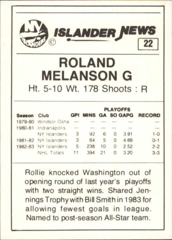 1984 Islanders News #22 Roland Melanson back image