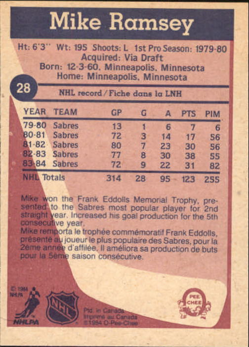 1984-85 O-Pee-Chee #28 Mike Ramsey back image