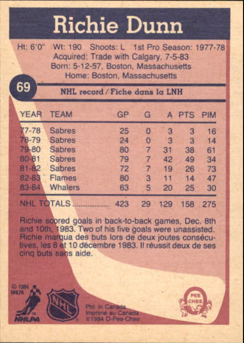 1984-85 O-Pee-Chee #69 Richie Dunn back image