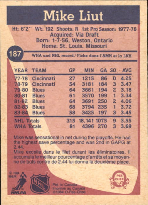 1984-85 O-Pee-Chee #187 Mike Liut back image