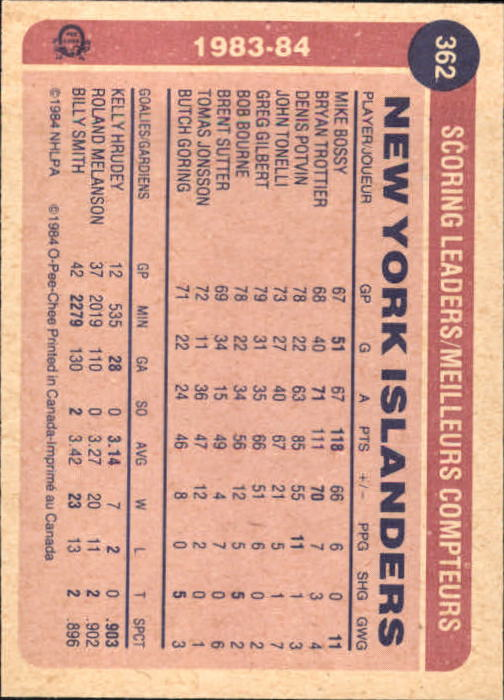1984-85 O-Pee-Chee #362 Mike Bossy TL back image