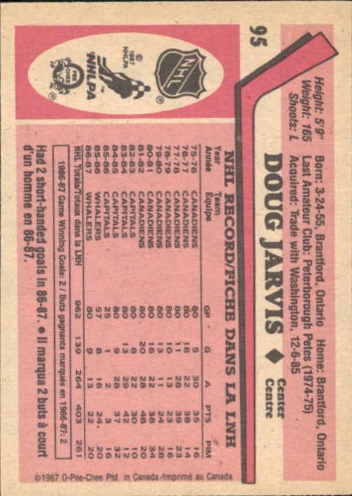 1987-88 O-Pee-Chee #95 Doug Jarvis back image