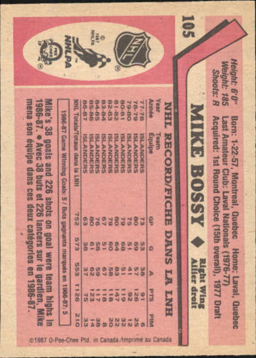 1987-88 O-Pee-Chee #105 Mike Bossy back image