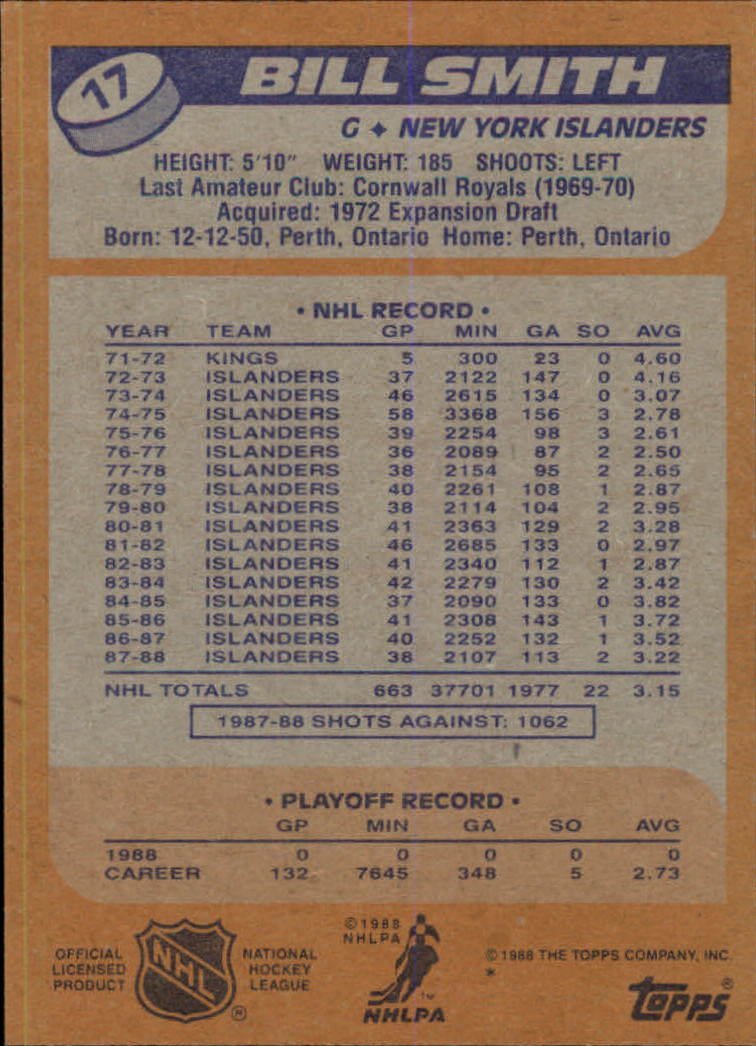1988-89 Topps #17 Billy Smith DP back image