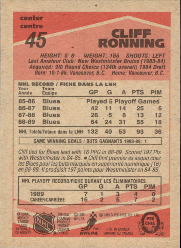 1989-90 O-Pee-Chee #45 Cliff Ronning RC back image