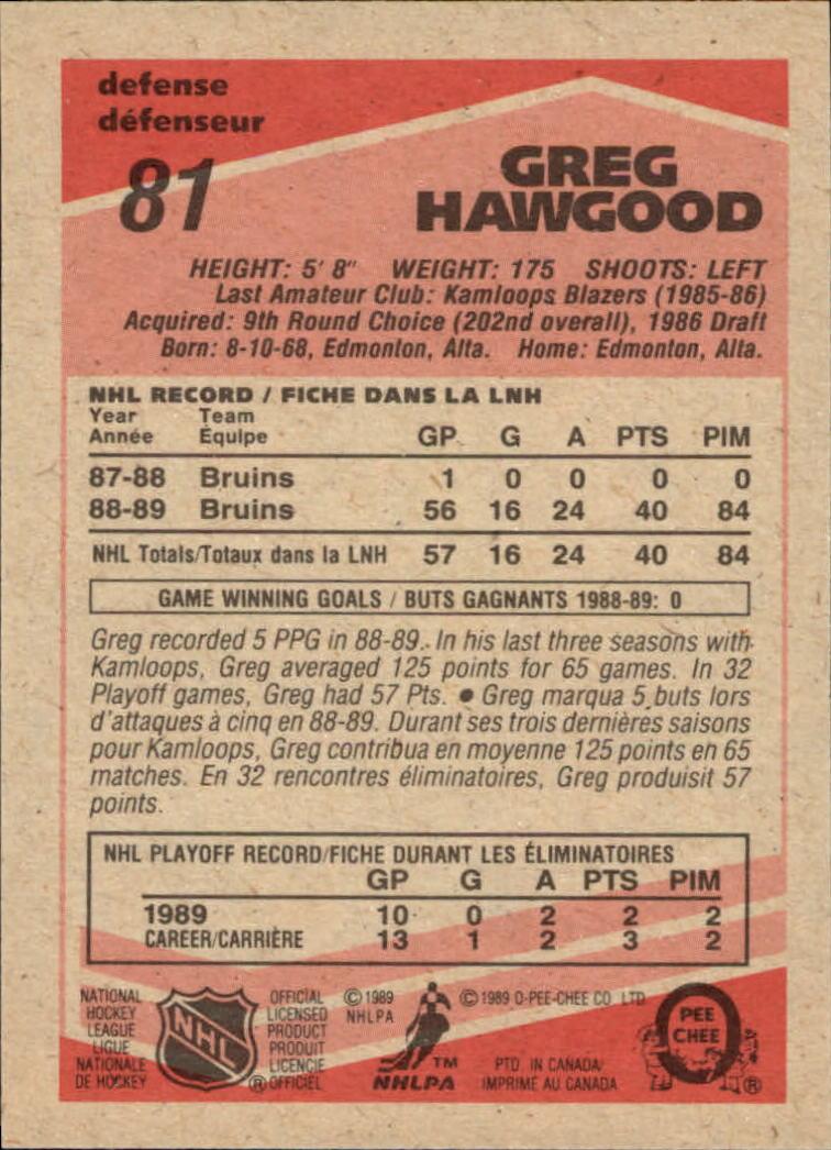 1989-90 O-Pee-Chee #81 Greg Hawgood RC back image