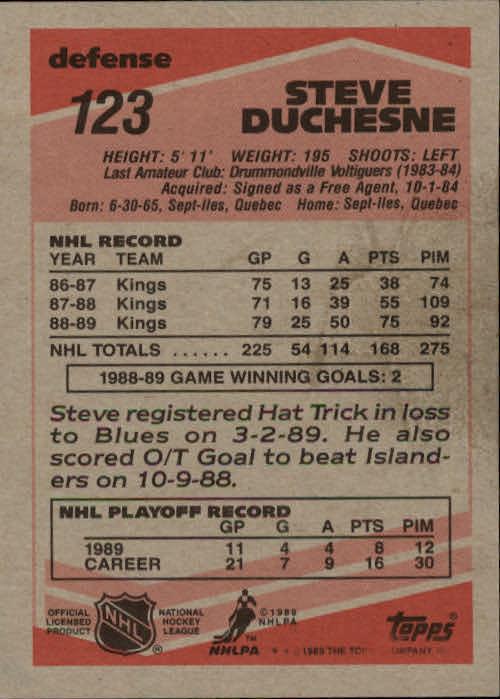 1989-90 Topps #123 Steve Duchesne back image
