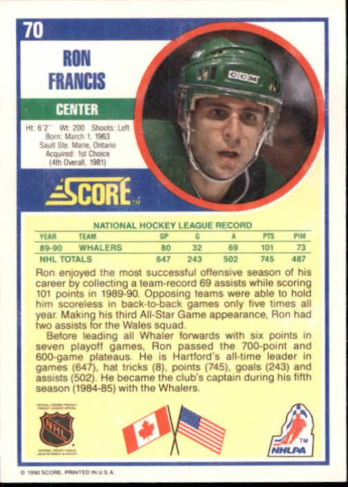 1990-91 Score #70 Ron Francis back image
