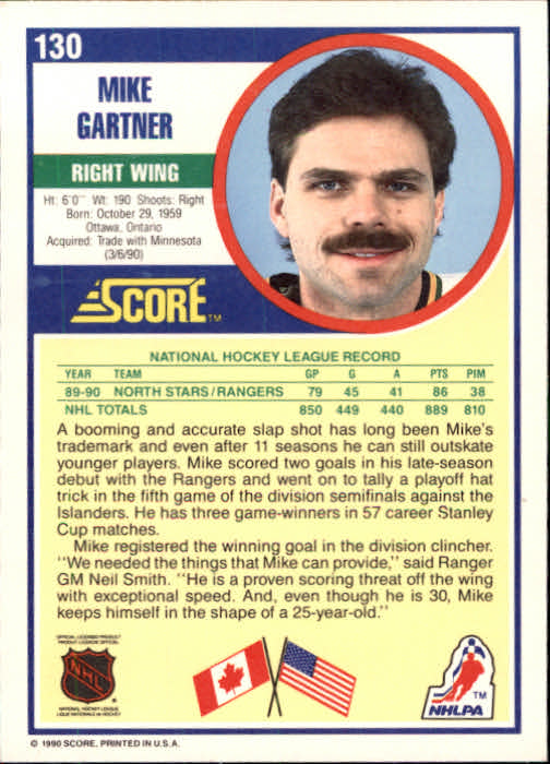 1990-91 Score #130 Mike Gartner back image
