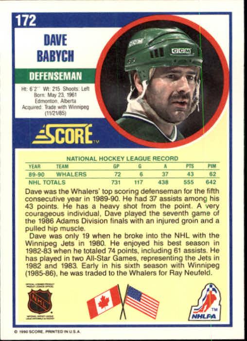 1990-91 Score #172 Dave Babych back image