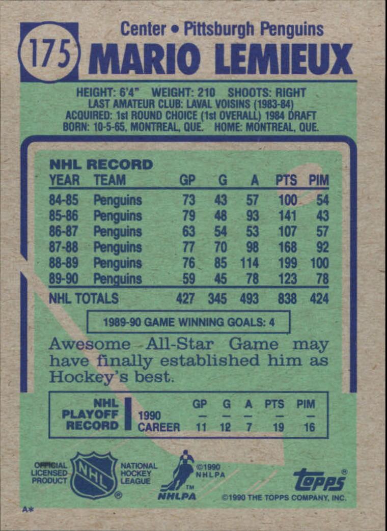 1990-91 Topps #175 Mario Lemieux back image