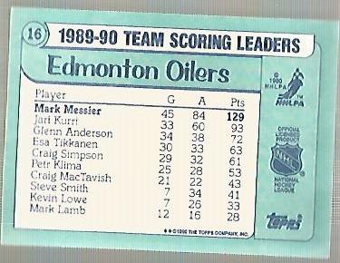 1990-91 Topps Team Scoring Leaders #16 Mark Messier back image