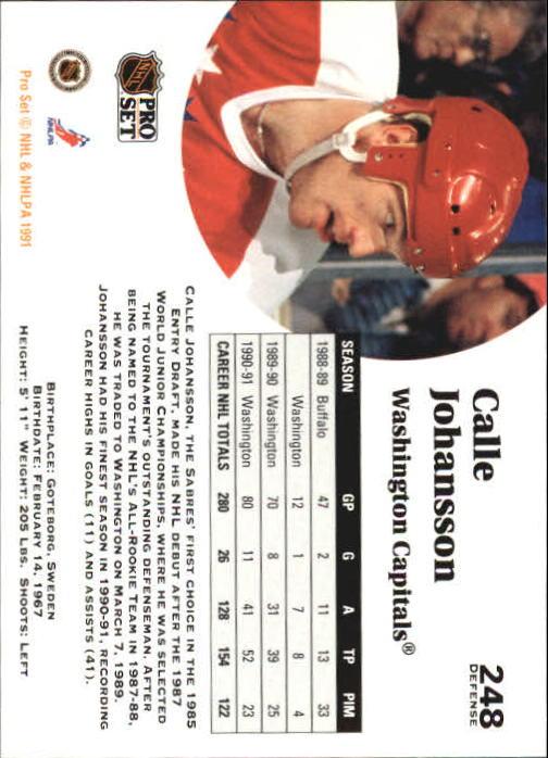 1991-92 Pro Set #248 Calle Johansson back image