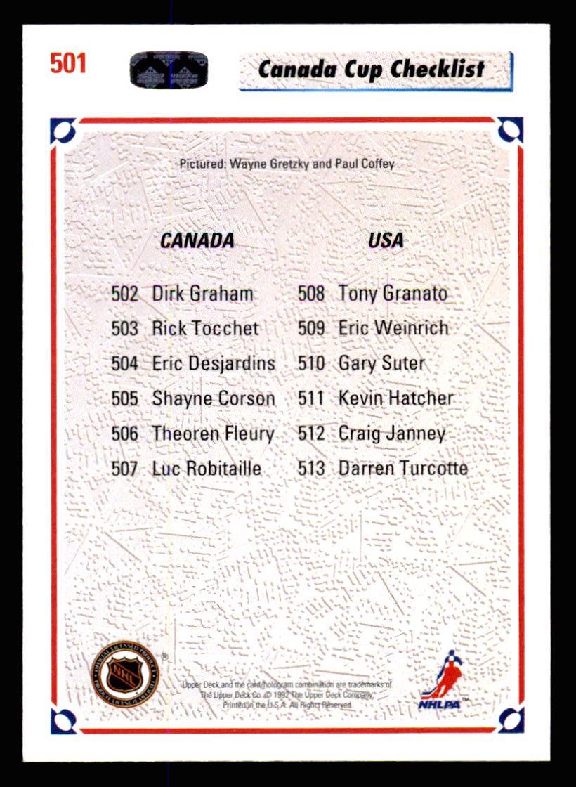 1991-92 Upper Deck #501 Canada Cup Checklist/Paul Coffey/Wayne Gretzky back image