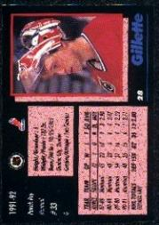 1991-92 Gillette #28 Patrick Roy back image