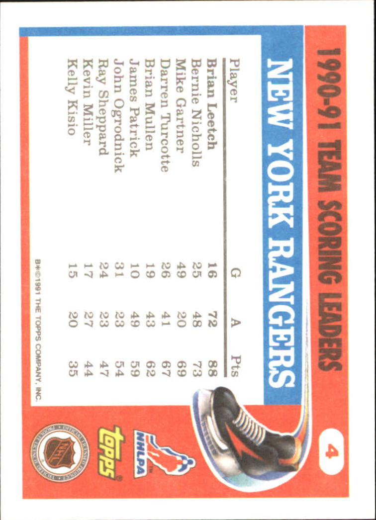 1991-92 Topps Team Scoring Leaders #4 Brian Leetch back image