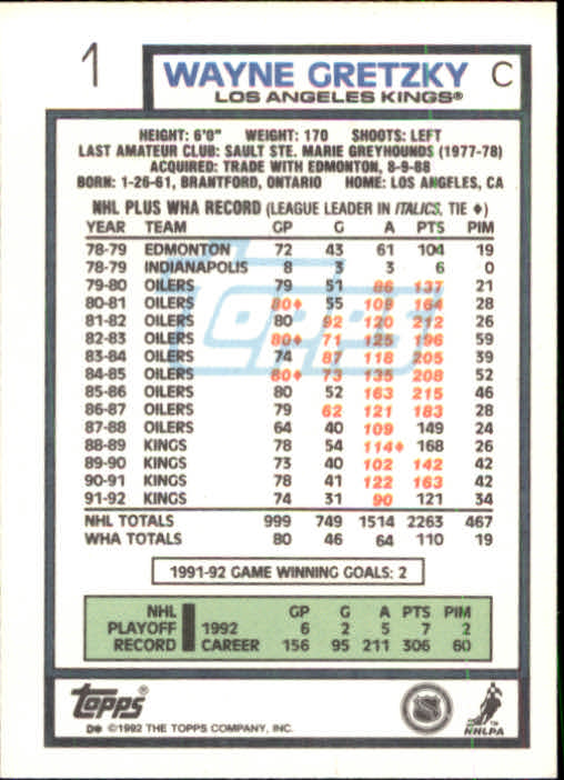 1992-93 Topps #1 Wayne Gretzky back image