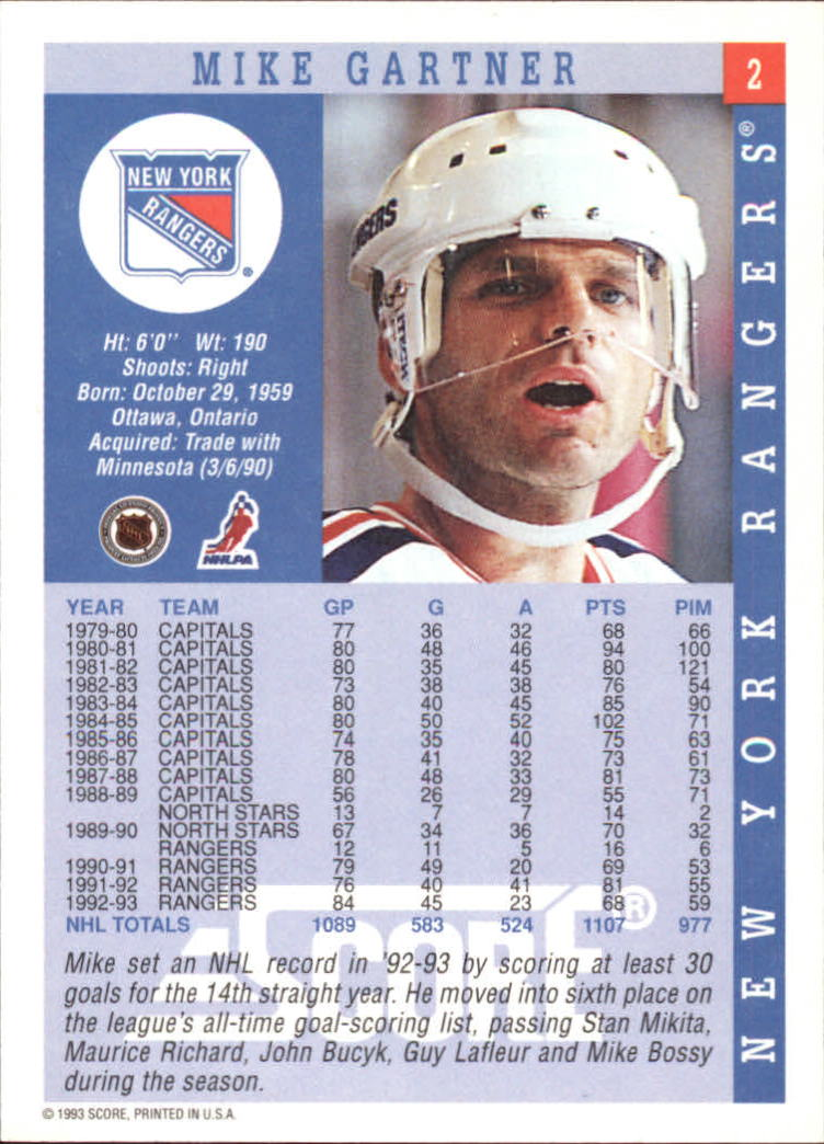 1993-94 Score #2 Mike Gartner back image