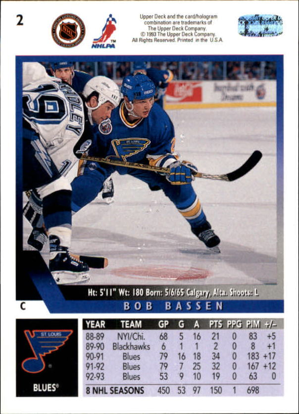 1993-94 Upper Deck #2 Bob Bassen back image