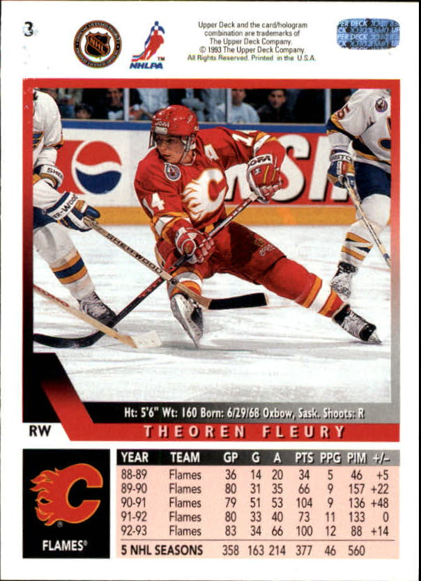 1993-94 Upper Deck #3 Theo Fleury back image