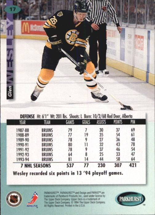 1994-95 Parkhurst #17 Glen Wesley back image