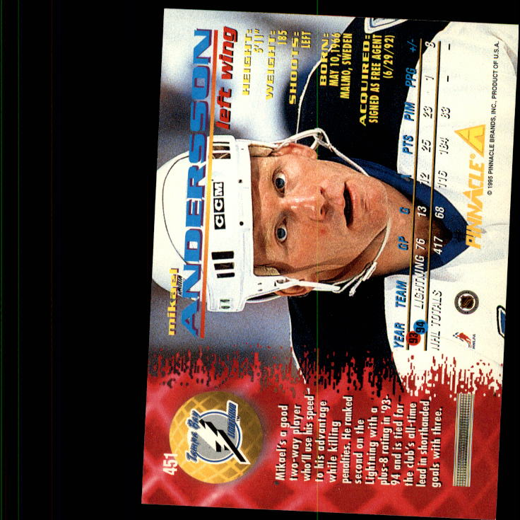 1994-95 Pinnacle #451 Mikael Andersson back image
