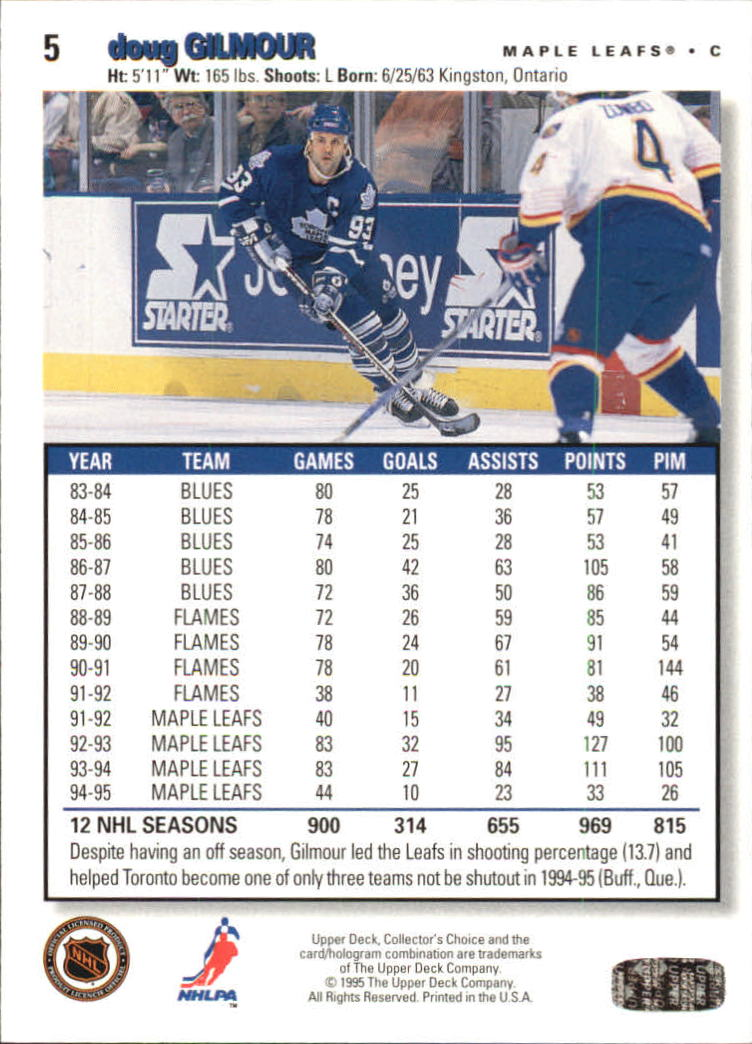1995-96 Collector's Choice Player's Club #5 Doug Gilmour back image